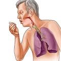 Мокрота при бронхиальной астме: цвет, характер