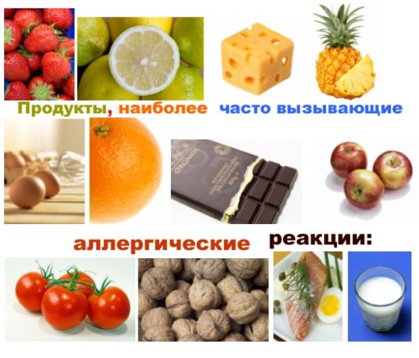 Основные продукты-аллергены