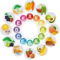 аллергия на витамины