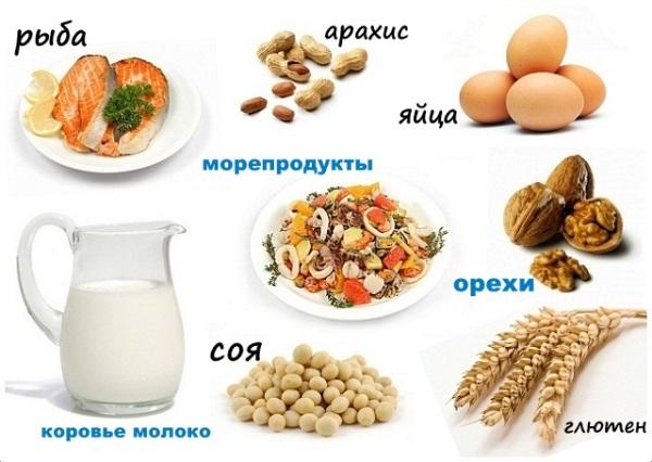 пищевая аллергия у грудничков признаки симптомы лечение